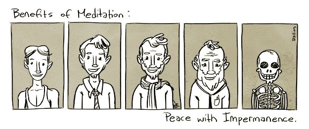 BeneficeWithMeditation